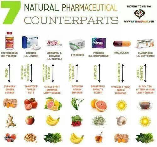 Naturalne leki