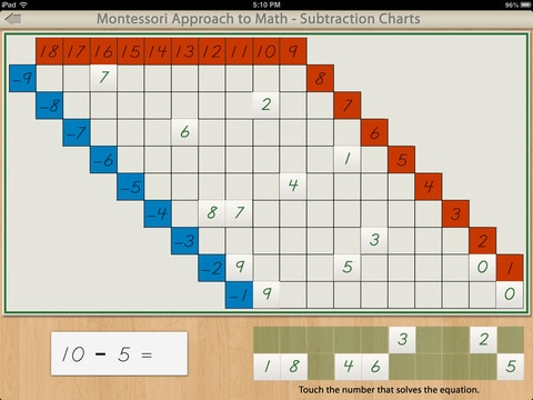 Image result for montessori apps