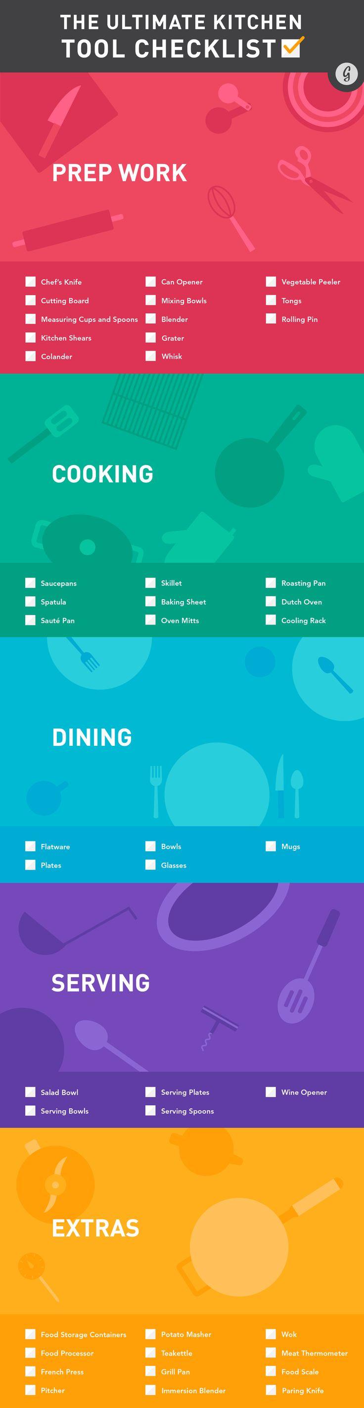 814 best Kitchen Hacks images on Pinterest