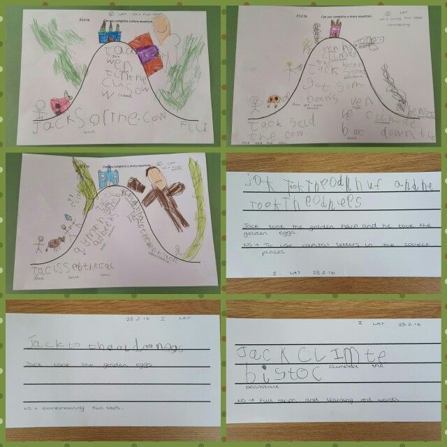writing about jack and the beanstalk story