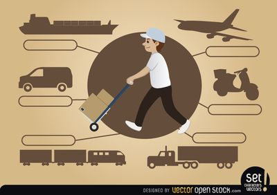 Delivery man moving packages with a cart above a world circle and a brown background, there are several shipping methods with different transport means around him: ship, van, plane, train, truck, motorcycle. A perfect design for international shipping services to use in promos and information ads in printed and digital media. Commons 3.0. Attribution License.