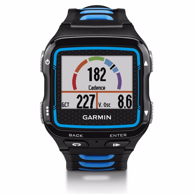 17 Best images about Garmin Heart Rate Monitors on ...