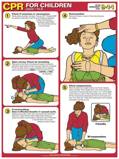 Sizzling image for cpr posters free printable
