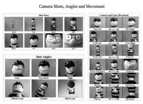Search Camera angles of cinematography. Views 11237.