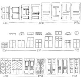 Svensk Stilguide för innerdörrar, fönster och ytterdörrar från 1700-talet till tidigt 1900-tal.  Swedish Style Guide for interior doors , windows and exterior doors from the 1700s to the early 1900s.  http://webshop.gysinge.nu/categories.php?category=Antikt%2C-begagnat/D%F6rrar