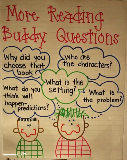 Primary Inspired: Reading Ideas ~ Ten Pin Linky!