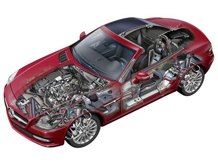 Mercedes Benz Slk 350 Amg Sports Package R172 2011–нв picture http://www.backblade.net/ #windscreen