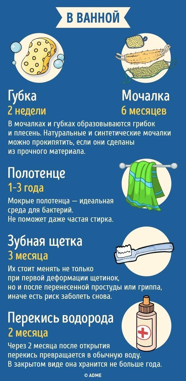 19 бытовых предметов, о сроке годности которых мы даже не подозревали | KaifZona.Ru