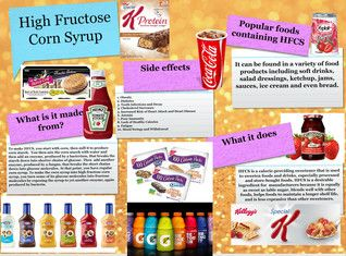 High Fructose Corn Syrup Products List 1000+ images about KIL...