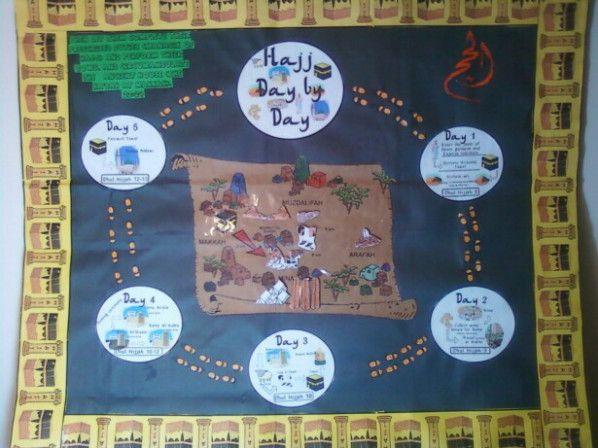 Hajj Activities | Umm Abdul Basir's
