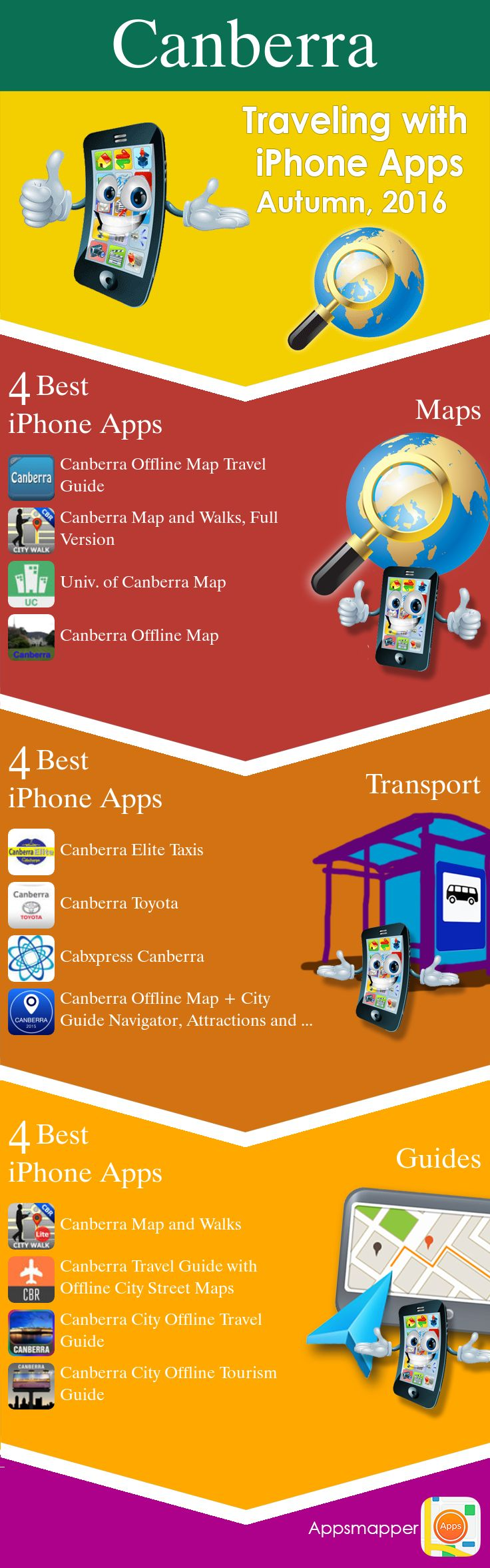 Canberra iPhone apps: Travel Guides, Maps, Transportation, Biking, Museums, Parking, Sport and apps for Students.