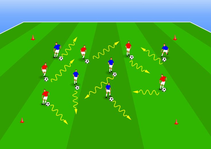 Soccer Drills for Kids #soccer_warm_up_drills #kids_soccer_drills