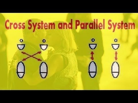 TangoViPedia 22: Cross System and Parallel System (Hebrew)