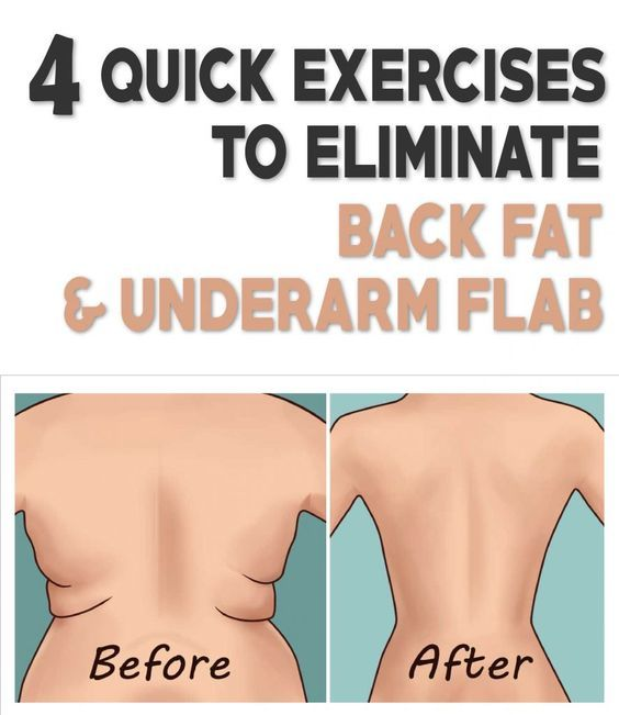 4 QUICK EXERCISES TO ELIMINATE BACK FAT AND UNDERARM FLAB