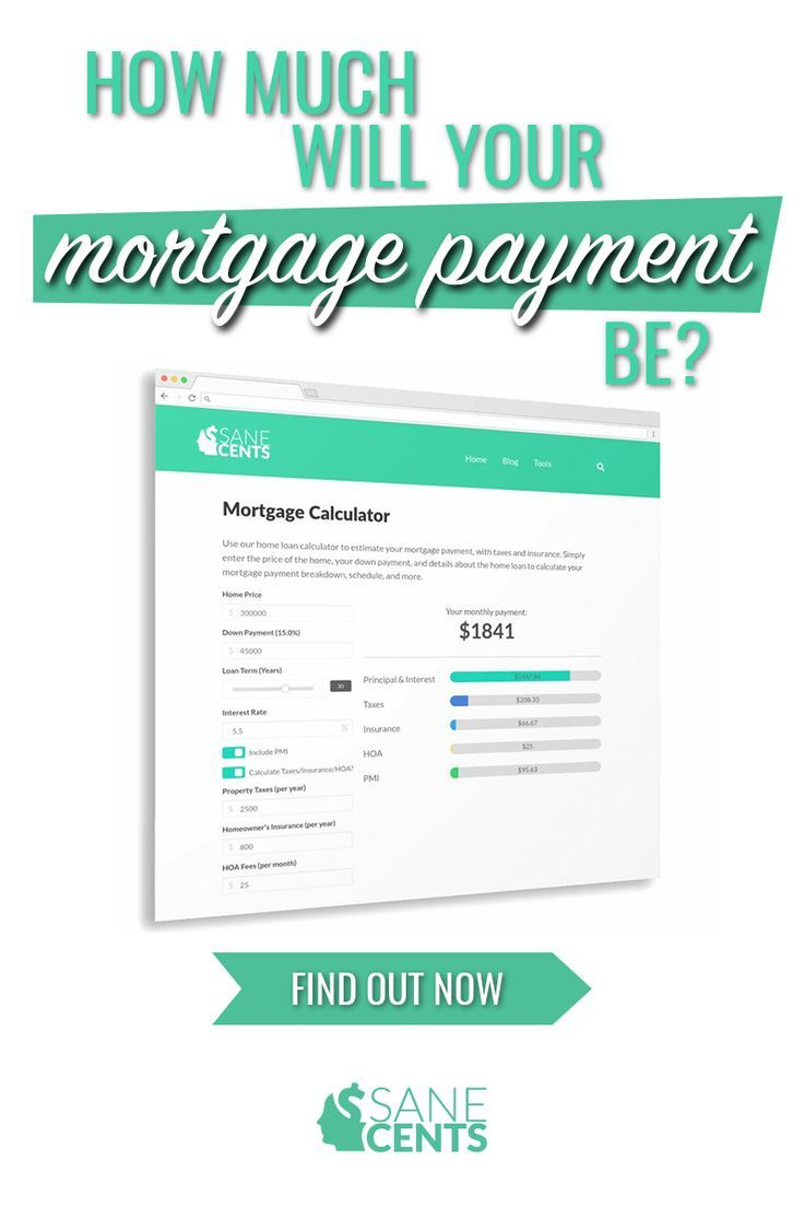 Sane Cents Mortgage Calculator Amortized Loan Calculator With