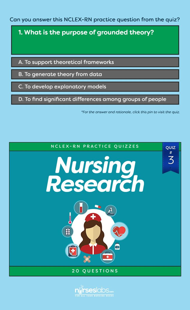 Questions For Nursing