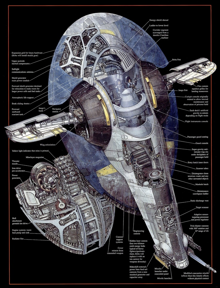 74 Best Star Wars Images On Pinterest Star Wars Stars And Star