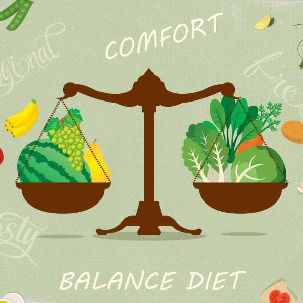 Our Body Needs To Have All The Nutrients For Its Proper Functioning A Balanced Diet Chart Is Basically An Illustration Of That Provides