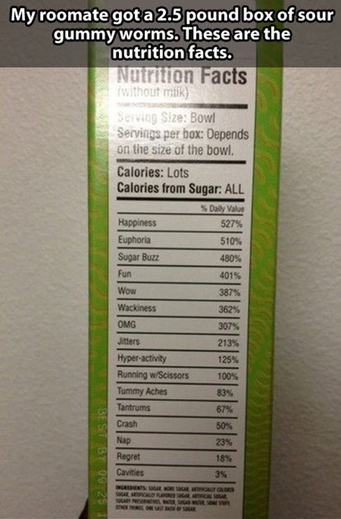 These are the nutrition facts for a large box of gummy worms!! XP