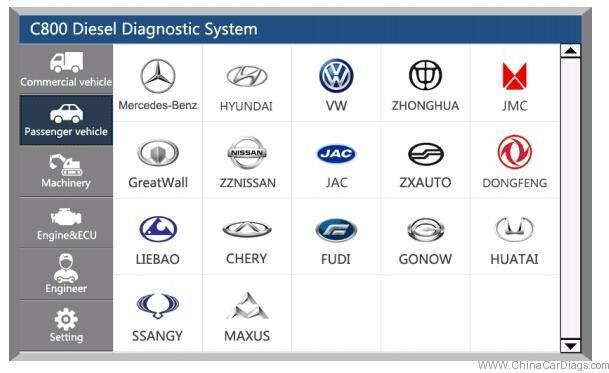 Car Fans C800 Car List Commercial Vehicle Car Passenger Vehicle
