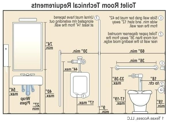 Shower Valve Height Shower Valve Height Requirements Valve The Floor Surface Shower Valve Height For Tu Ada Bathroom Bathroom Dimensions Bathroom Mirror Lights