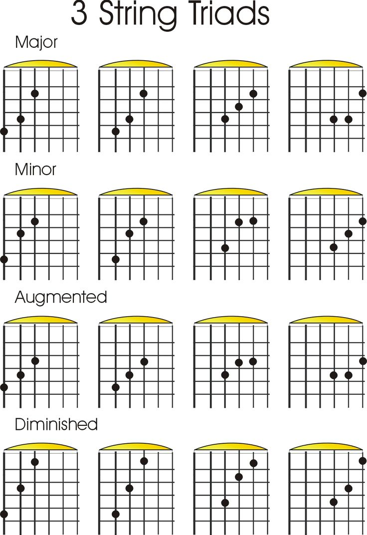 3 string triad 1028 1500 guitar pinterest plays the o 39 jays and to play. Black Bedroom Furniture Sets. Home Design Ideas