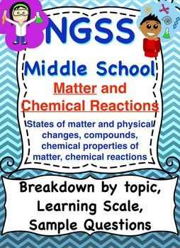 Next Generation Science Standards (NGSS): Middle School Structure of Matter and Chemical Reactions. Breakdown of standards by topic, description, link to Common Core, link to California Science Standards, learning scale for grading, key vocabulary, and sample questions.