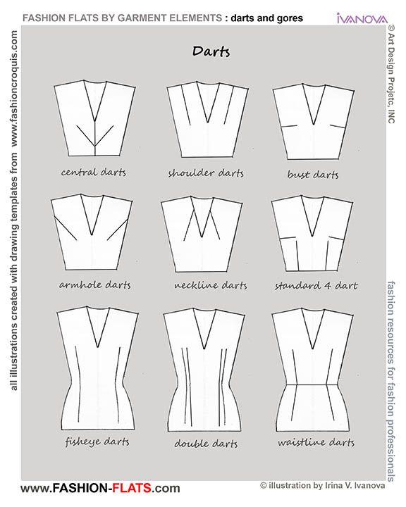 Fashion drawing for fashion designers. Fashion design illustration resources by Irina V. Ivanova Types of darts