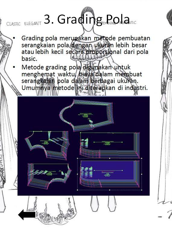 "Grading Pola Fashion and Life Style: Bahan Ajar ""Pola Konstruksi dan Pembuatan Pola Kebaya Sistem Praktis"""