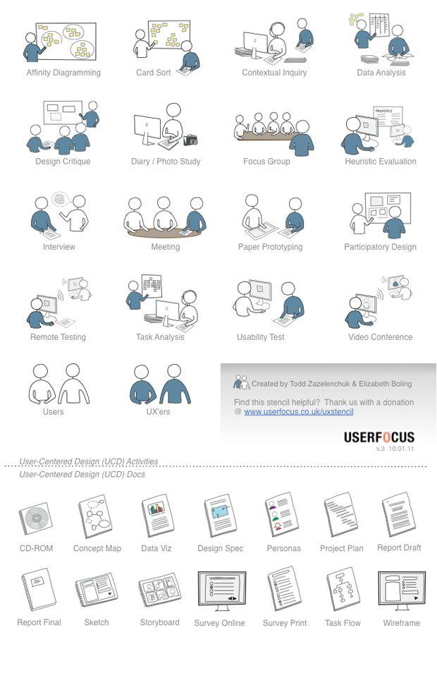 UX Documents