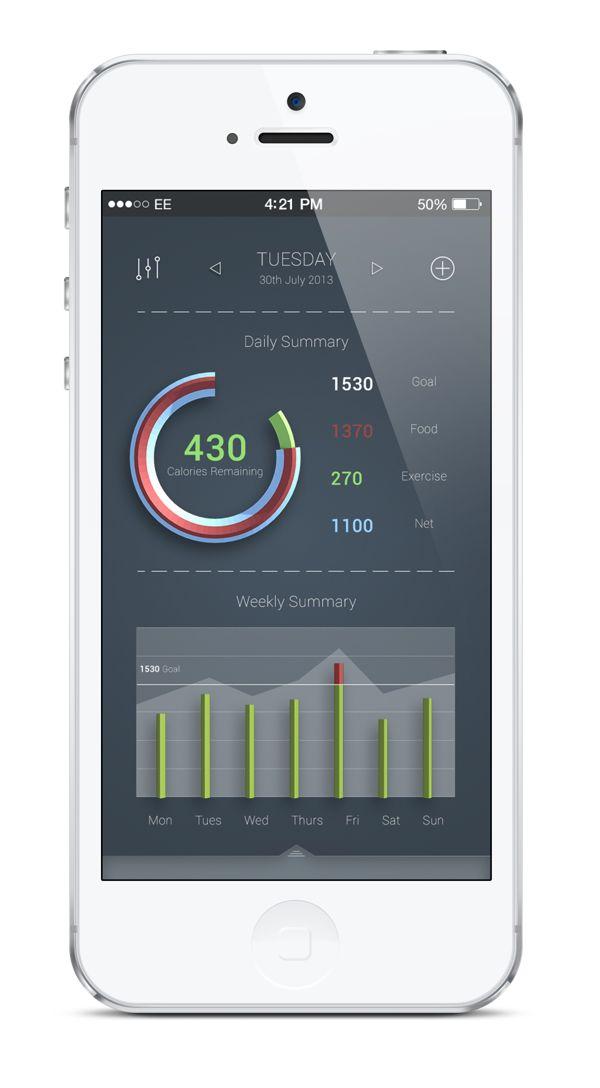 Fitness App Redesign on Behance