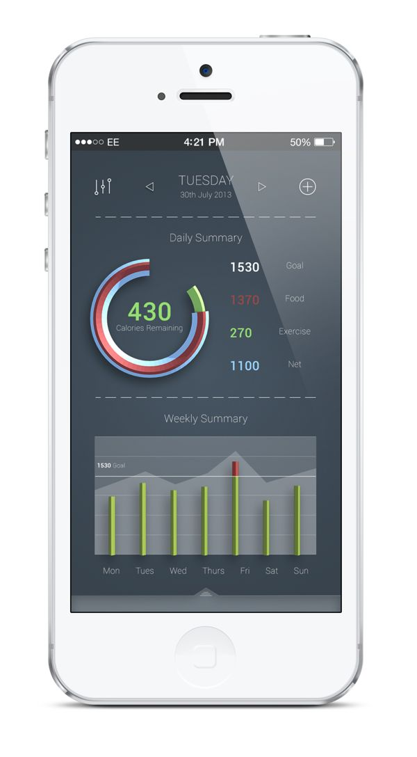 Mobile: Fitness App Redesign on Behance