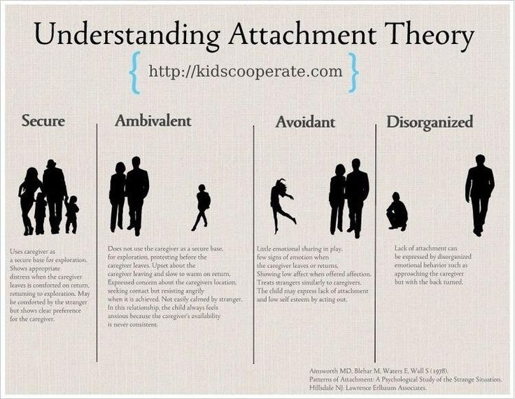 understanding choice theory Start studying criminology chapter 2 learn vocabulary rational choice theory is an updated version of one must understand the role of.