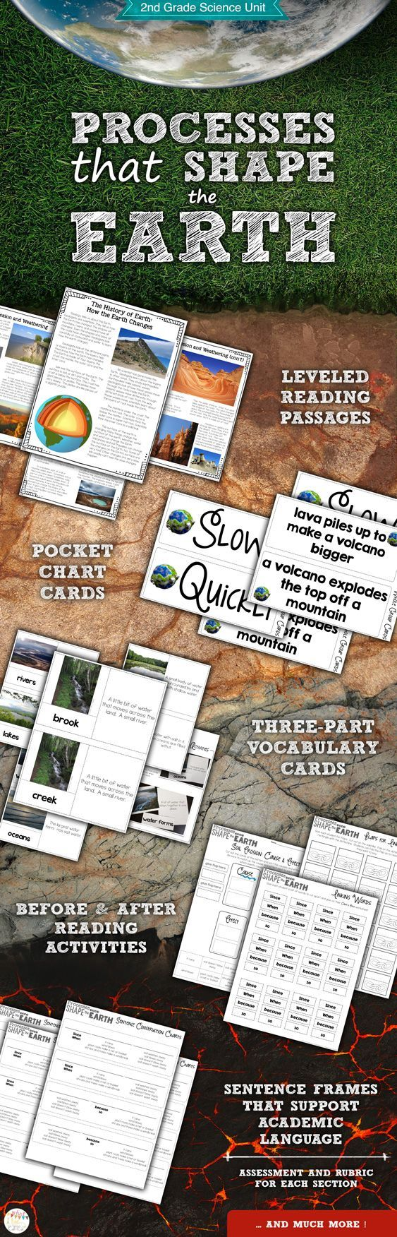 Processes that Shape the Earth is a second grade science unit that addresses the Next Generation Science Standards for Earth Science.  It is full of leveled reading passages, before and after reading activities, vocabulary cards, and ways for students to practice using academic language before and after reading.