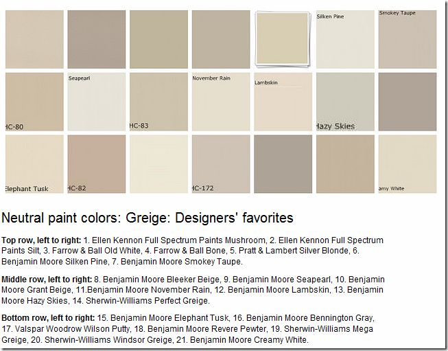 Greige.  Not too gray, not too....  Oh, you get it!  #greige #realtorbeige #sellingyourhome #beige #newpaint #color
