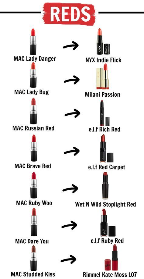 Beauty blogger Mash Elle shares a list of MAC bestseller lipstick dupes - Maybelline, NYX, L'oreal, e.l.f, Milani, Rimmel, Wet N Wild