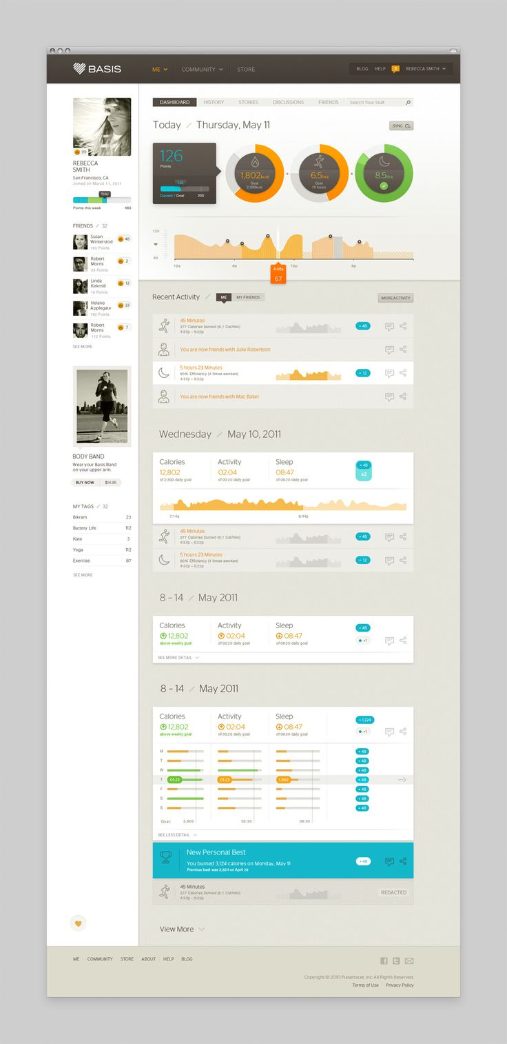 Basis (web dashboard) by Paul Miller, Tomi Lahdesmaki, Robert Murdock and Marc Shillum at Method.