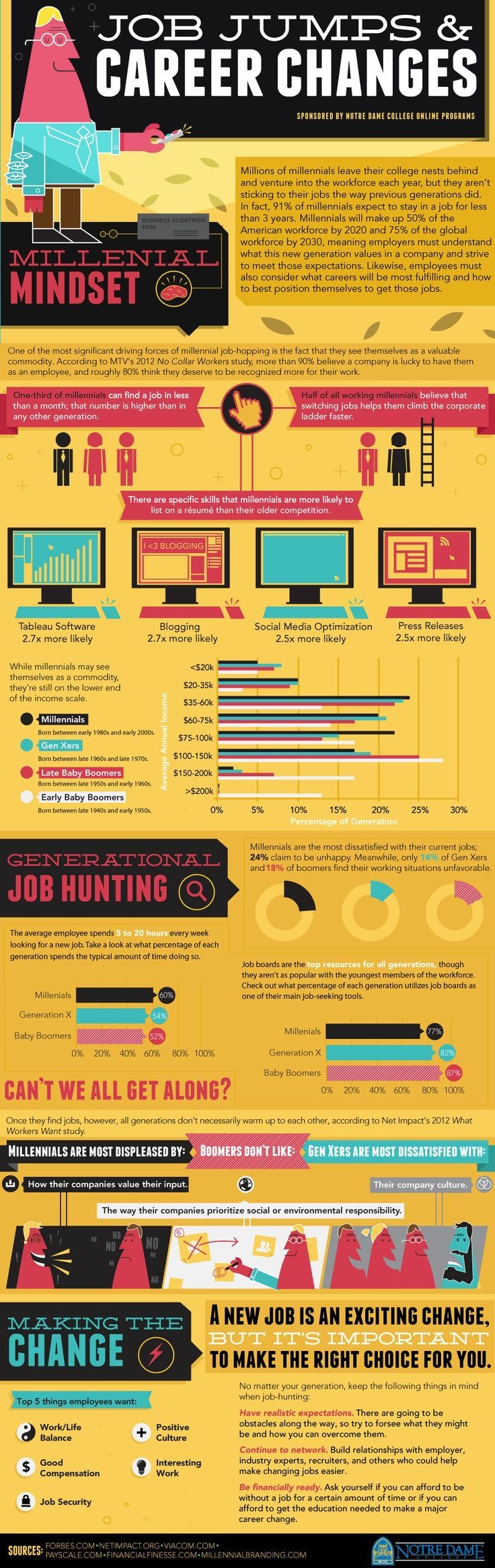 Awesome Job Jumps And Career Changes: The Millennial Mindset: Infographic