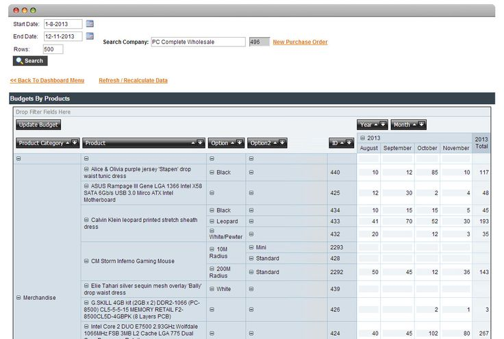 Smart Reports – One Click Ordering - Forecasting & Reporting Cin7