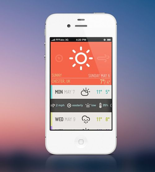 Ui Design Ideas 17 best images about touch ui design on pinterest app design thermostats and search ui Find This Pin And More On Flat Ui Design Ideas