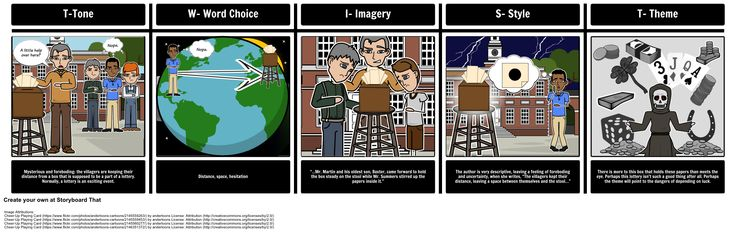 "The Lottery by Shirley Jackson - TWIST: Another great way to engage your students, is through the creation of storyboards that examine Tone, Word Choice, Imagery, Style, and Theme. This activity is referred to with the acronym ""TWIST"". In a TWIST, students focus on a particular paragraph or a few pages, to look deeper at the author's meaning."