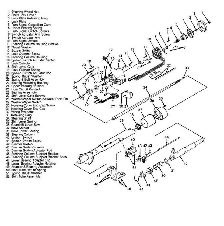 17  1989 Chevy Truck Steering Column Diagram -