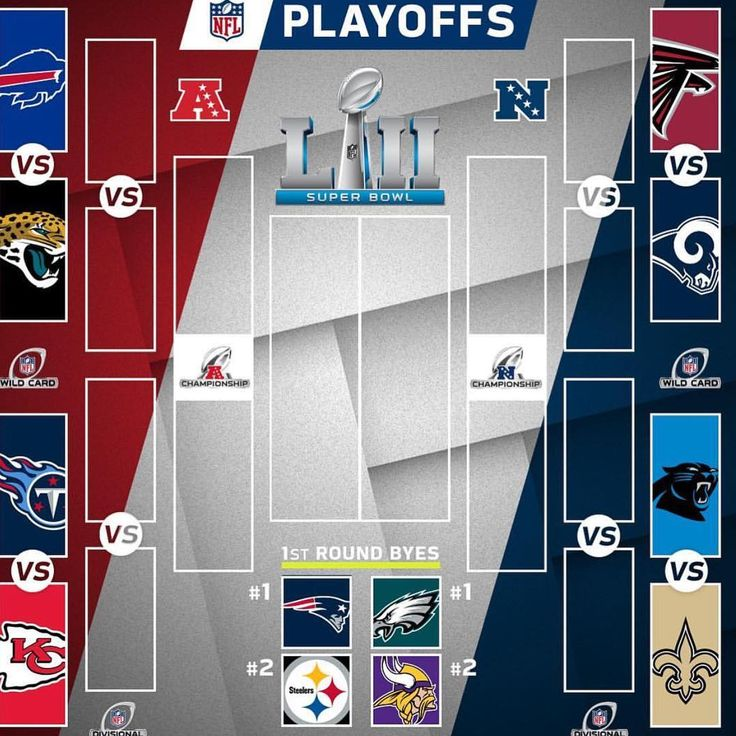 Do you have tickets for the #NFLplayoffs yet? Contact us today! #nyc #newyorkcity #joeknowstickets #tickets #events #sports #nfl #vip #bills #billsmafia #carolinapanthers #tennesseetitans #kcchiefs #patriots #steelers #vikings #eagles #philadelphiaeagles #atlantafalcons #larams #neworleanssaints #jacksonvillejaguars