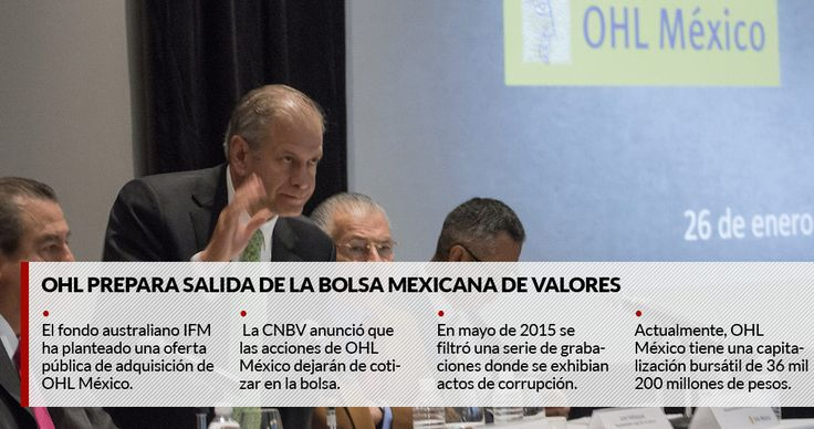 El plan del gestor de pensiones, que ya es accionista de uno de los activos de OHL México, planea hacerse con al menos el 44 por ciento de las acciones de la concesionaria que actualmente cotizan en la bolsa azteca, mientras pone en marcha los trámites necesarios para que deje de cotizar. Con esta p