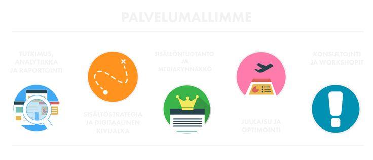 call-to-action-palvelumalli