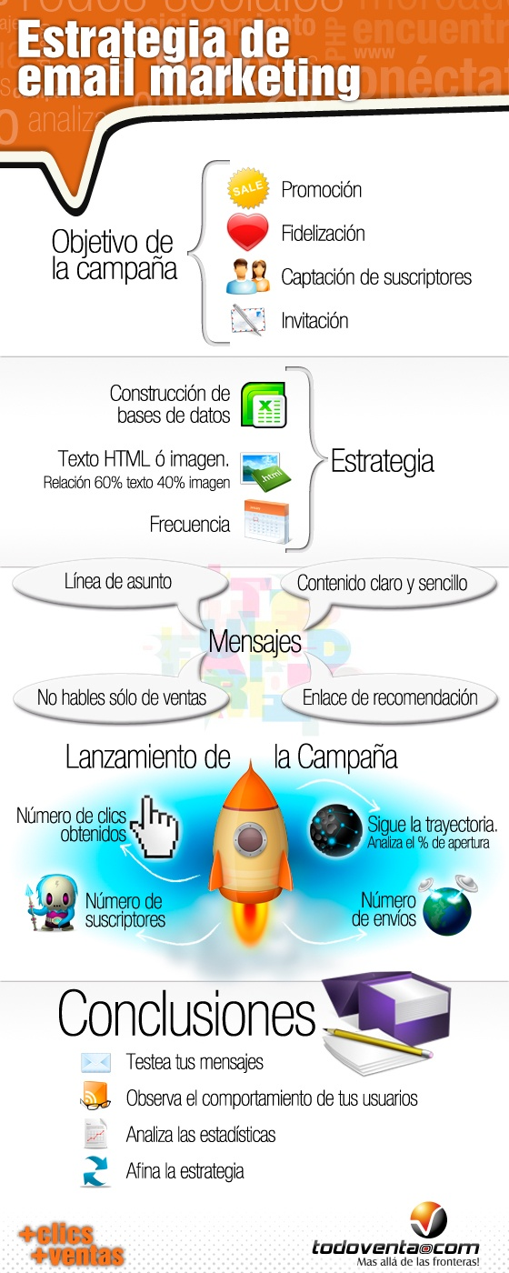 E-mail marketing: ¿Cómo implementar la estrategia? #Infografia