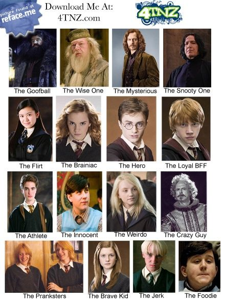 Harry potter characters - All harry potter characters - List of Harry ...