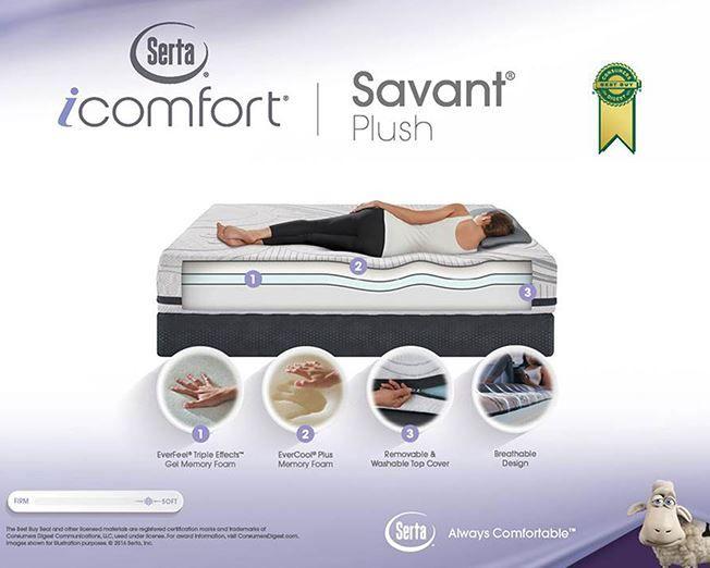 Serta IComfort Savant Everfeel Plush Queen Memory Foam Mattress