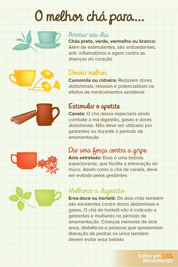 Os melhores chás para a sua saúde e diferentes situações