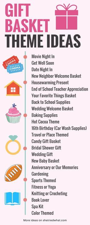 Gift Basket Theme Ideas. For showers, etc. A couple I wouldn't do, but overall a good list.